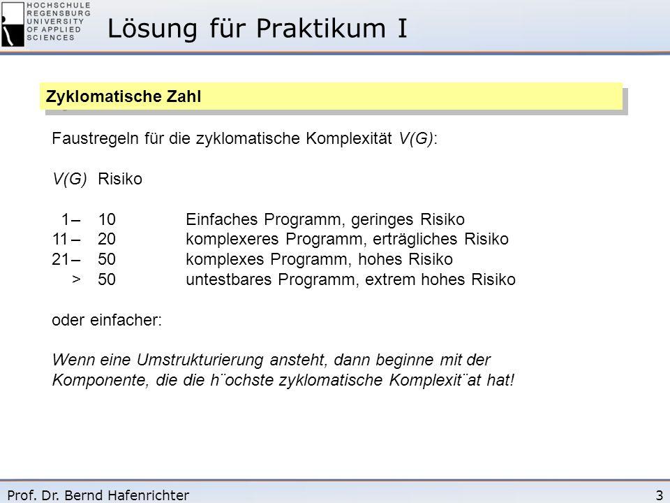 3Prof. Dr. Bernd Hafenrichter Lösung für Praktikum I Zyklomatische Zahl Faustregeln für die zyklomatische Komplexität V(G): V(G) Risiko 1–10 Einfaches