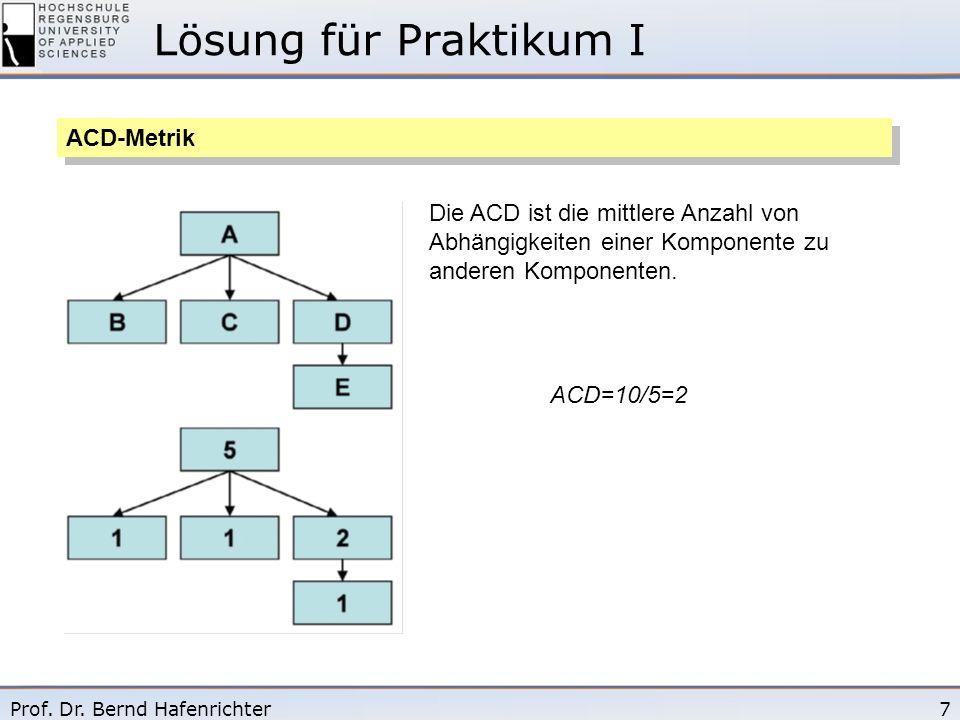 7Prof. Dr. Bernd Hafenrichter Lösung für Praktikum I ACD-Metrik Die ACD ist die mittlere Anzahl von Abhängigkeiten einer Komponente zu anderen Kompone