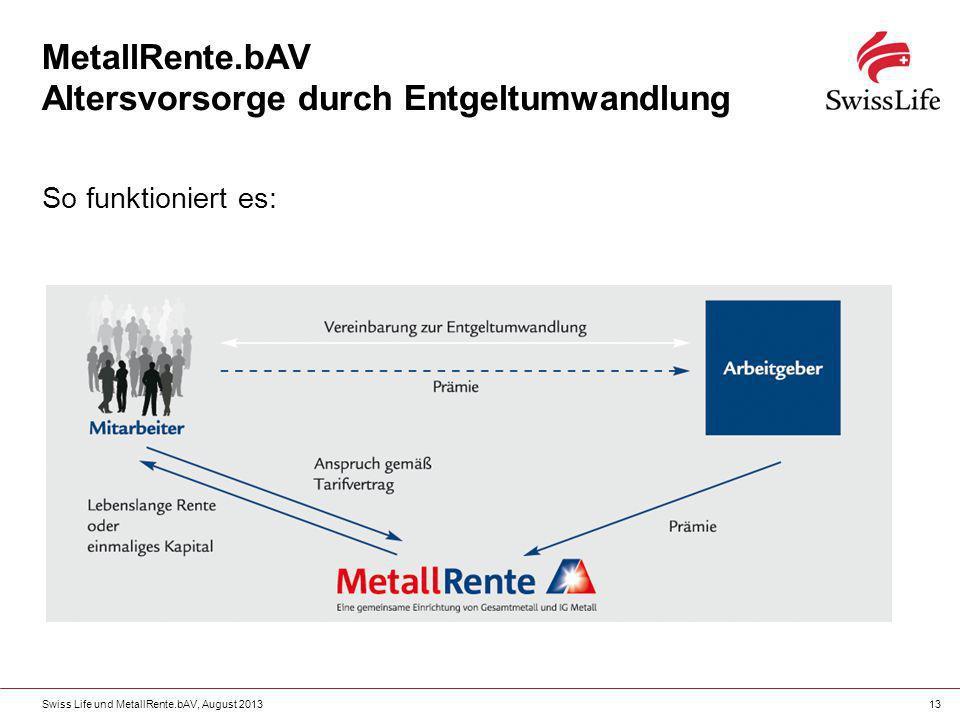 Swiss Life und MetallRente.bAV, August 201313 MetallRente.bAV Altersvorsorge durch Entgeltumwandlung So funktioniert es: