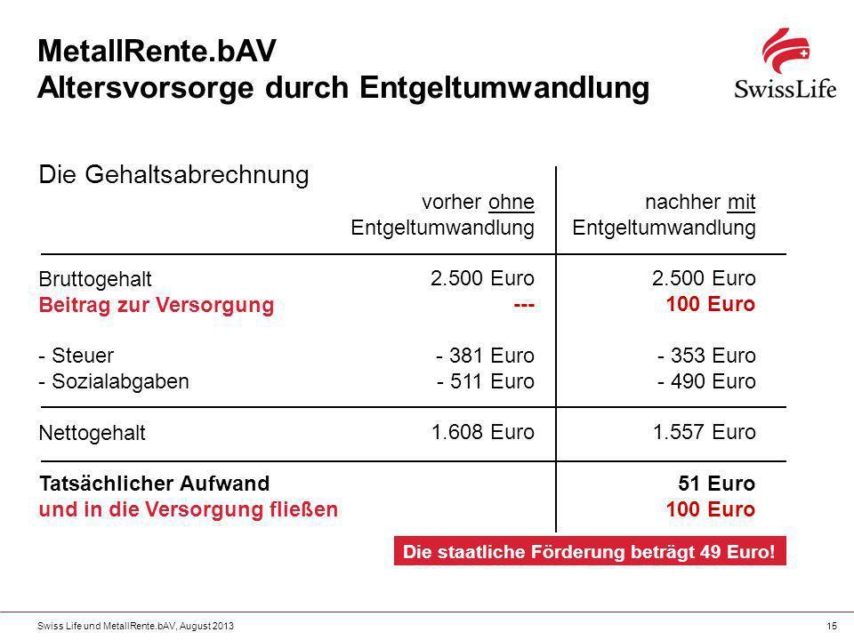 Swiss Life und MetallRente.bAV, August 201315 MetallRente.bAV Altersvorsorge durch Entgeltumwandlung Die Gehaltsabrechnung Bruttogehalt Beitrag zur Ve