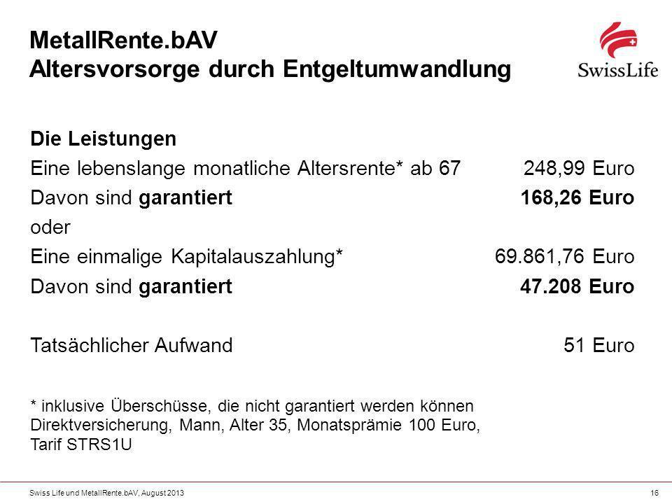 Swiss Life und MetallRente.bAV, August 201316 MetallRente.bAV Altersvorsorge durch Entgeltumwandlung 248,99 Euro 168,26 Euro 69.861,76 Euro 47.208 Eur