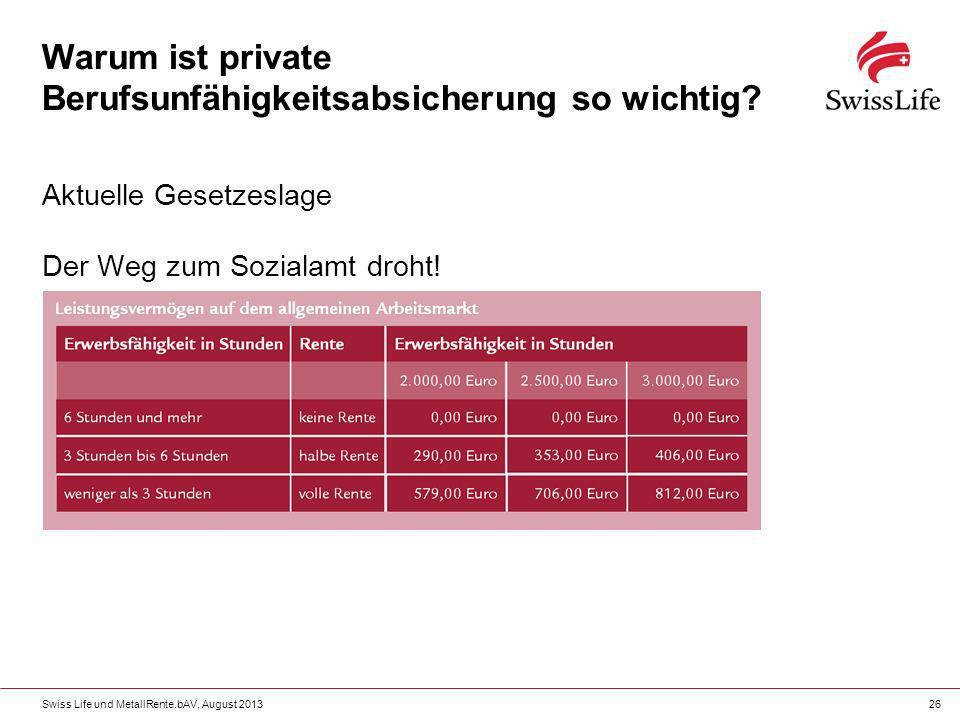 Swiss Life und MetallRente.bAV, August 201326 Warum ist private Berufsunfähigkeitsabsicherung so wichtig? Aktuelle Gesetzeslage Der Weg zum Sozialamt