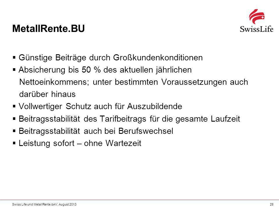 Swiss Life und MetallRente.bAV, August 201328 MetallRente.BU Günstige Beiträge durch Großkundenkonditionen Absicherung bis 50 % des aktuellen jährlich