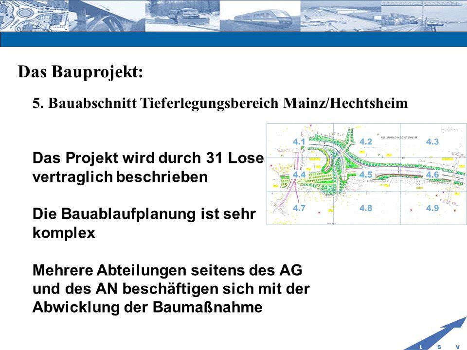 Das Bauprojekt: 5. Bauabschnitt Tieferlegungsbereich Mainz/Hechtsheim Das Projekt wird durch 31 Lose vertraglich beschrieben Die Bauablaufplanung ist