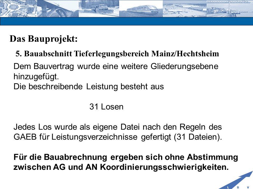 Das Bauprojekt: 5. Bauabschnitt Tieferlegungsbereich Mainz/Hechtsheim Dem Bauvertrag wurde eine weitere Gliederungsebene hinzugefügt. Die beschreibend