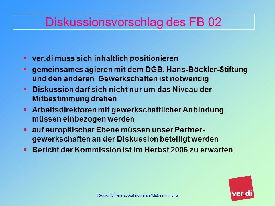 Ressort 8 Referat Aufsichtsräte/Mitbestimmung Eckpunkte für die Diskussion Internationalisierung der Arbeitnehmerbank Vereinfachung des Wahlverfahrens (z.B.