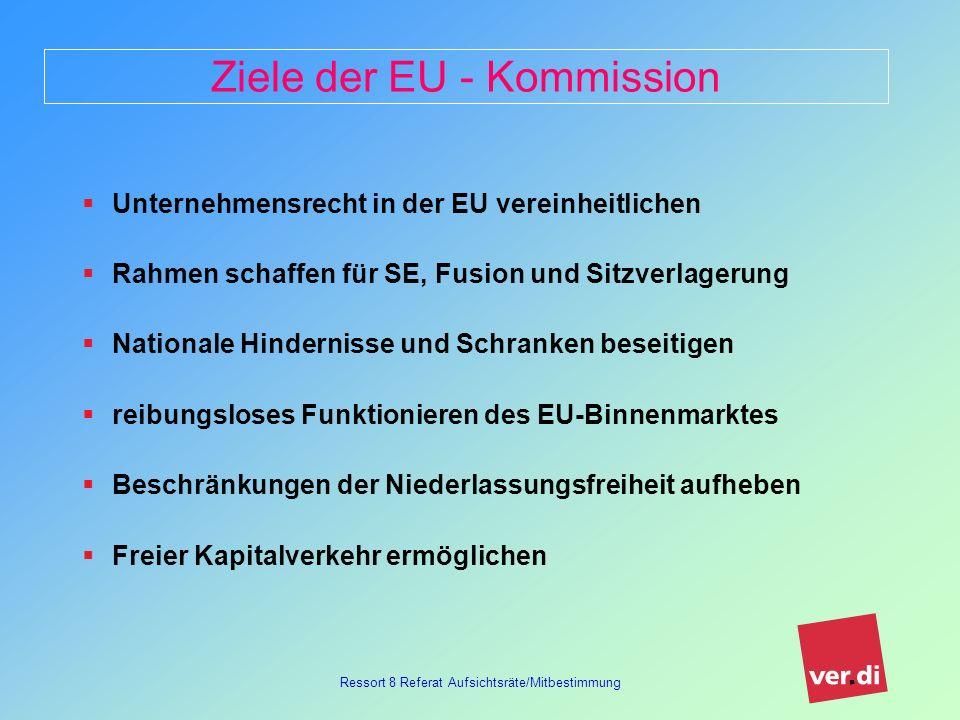 Ressort 8 Referat Aufsichtsräte/Mitbestimmung Europäische Gesellschaft SE -auf eine erweiterte Darstellung wird hier verzichtet und auf frühere Vorträge verwiesen Verschmelzungsrichtlinie (10.