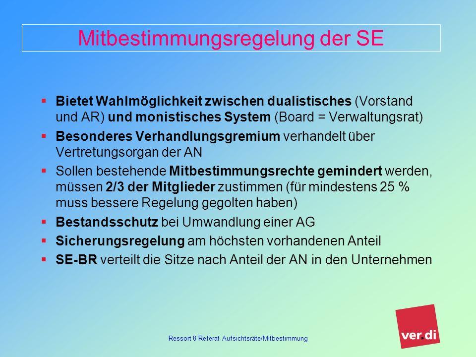 Ressort 8 Referat Aufsichtsräte/Mitbestimmung Bewertungen Mittelstandsklausel konnte abgewehrt werden Schwellenwerte für die automatische Geltung der Auffangregelung wurden erhöht ( von 25 % auf 33 1/3 %) Sicherung der Mitbestimmung für nachfolgende innerstaatliche Verschmelzungen beträgt 5 Jahre Mittelfristig in allen EU-Staaten Wahlmöglichkeit zwischen Aufsichtsrat oder Board im monistischen System (Board) kann Mitbestimmungs- niveau von den Mitgliedsstaaten auf 1/3 abgesenkt werden generell ist Absinken auf Drittelbeteiligung damit leichter möglich