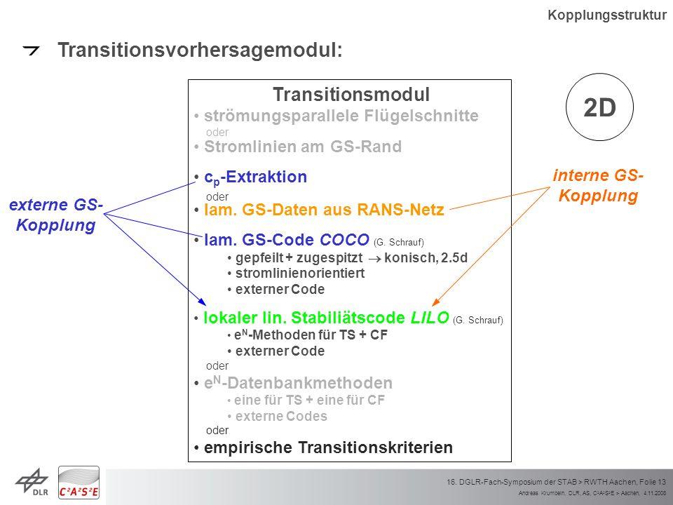 Andreas Krumbein, DLR, AS, C 2 A 2 S 2 E > Aachen, 4.11.2008 16. DGLR-Fach-Symposium der STAB > RWTH Aachen, Folie 13 Transitionsmodul strömungsparall