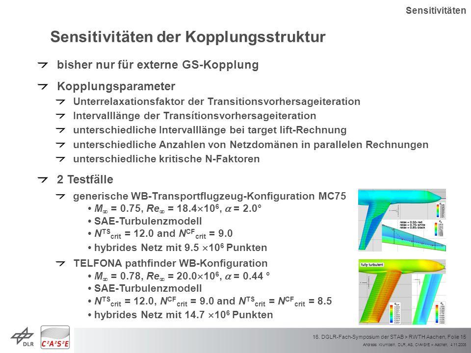 Andreas Krumbein, DLR, AS, C 2 A 2 S 2 E > Aachen, 4.11.2008 16. DGLR-Fach-Symposium der STAB > RWTH Aachen, Folie 15 bisher nur für externe GS-Kopplu