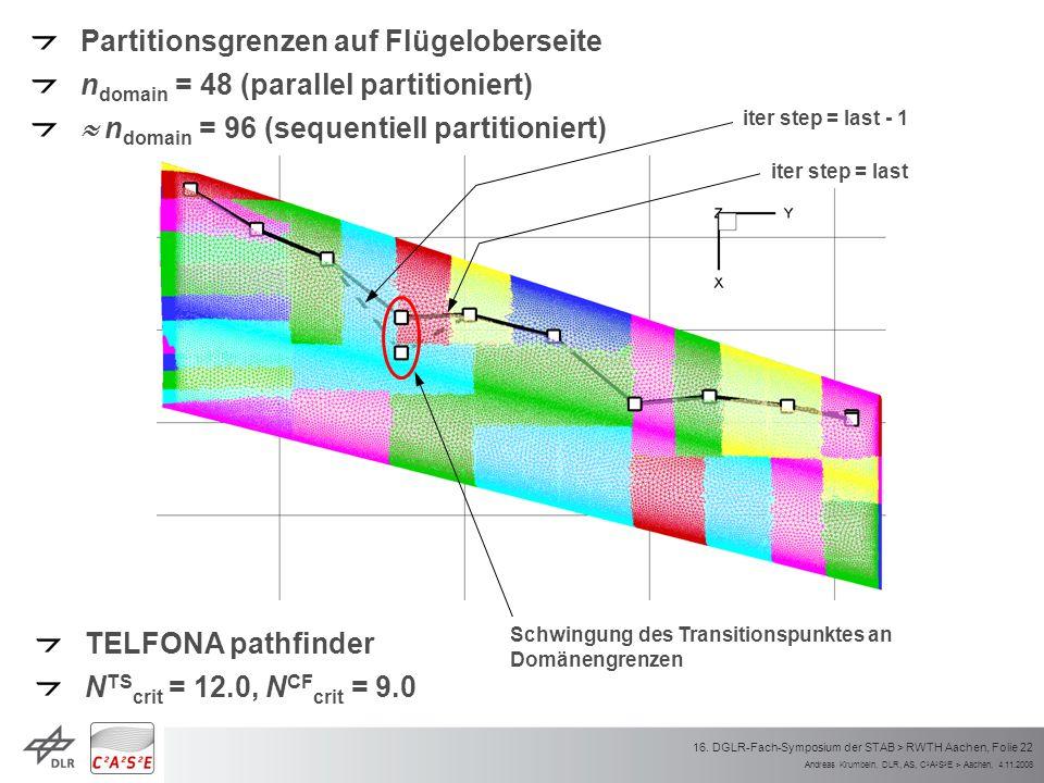 Andreas Krumbein, DLR, AS, C 2 A 2 S 2 E > Aachen, 4.11.2008 16. DGLR-Fach-Symposium der STAB > RWTH Aachen, Folie 22 Partitionsgrenzen auf Flügelober