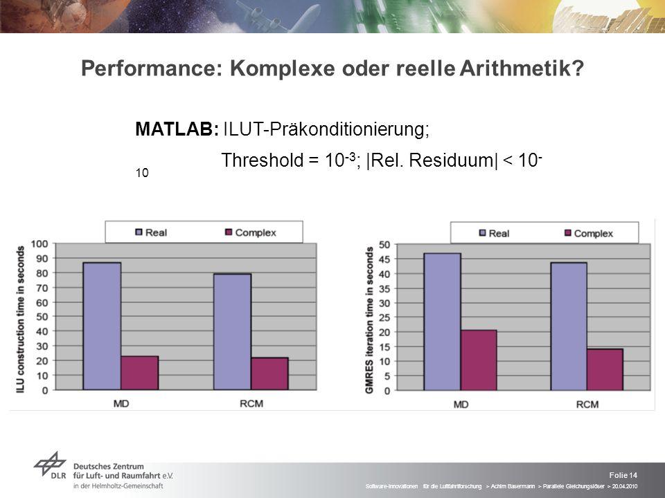 Folie 14 Software-Innovationen für die Luftfahrtforschung > Achim Basermann > Parallele Gleichungslöser > 20.04.2010 Performance: Komplexe oder reelle