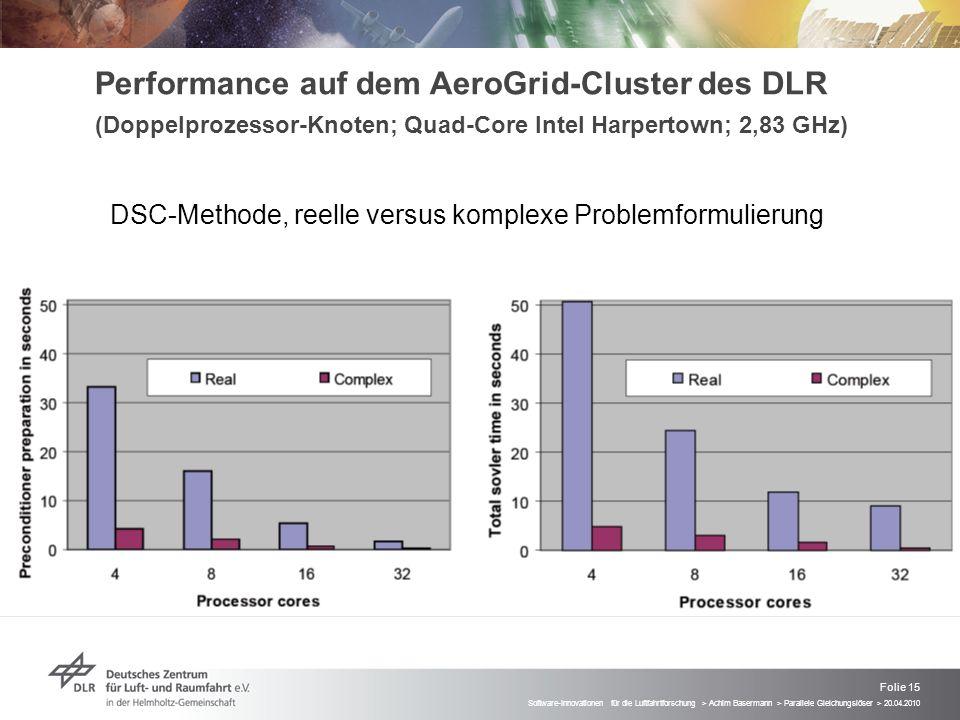 Folie 15 Software-Innovationen für die Luftfahrtforschung > Achim Basermann > Parallele Gleichungslöser > 20.04.2010 Performance auf dem AeroGrid-Clus