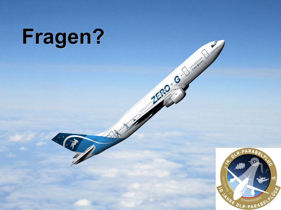 Folie 18 Software-Innovationen für die Luftfahrtforschung > Achim Basermann > Parallele Gleichungslöser > 20.04.2010 Fragen?
