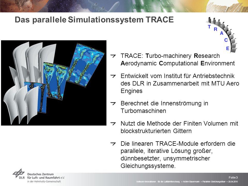 Folie 3 Software-Innovationen für die Luftfahrtforschung > Achim Basermann > Parallele Gleichungslöser > 20.04.2010 Das parallele Simulationssystem TR
