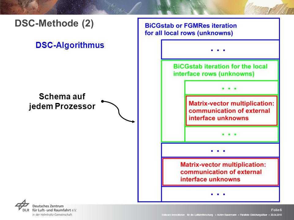 Folie 6 Software-Innovationen für die Luftfahrtforschung > Achim Basermann > Parallele Gleichungslöser > 20.04.2010 DSC-Methode (2) DSC-Algorithmus Sc