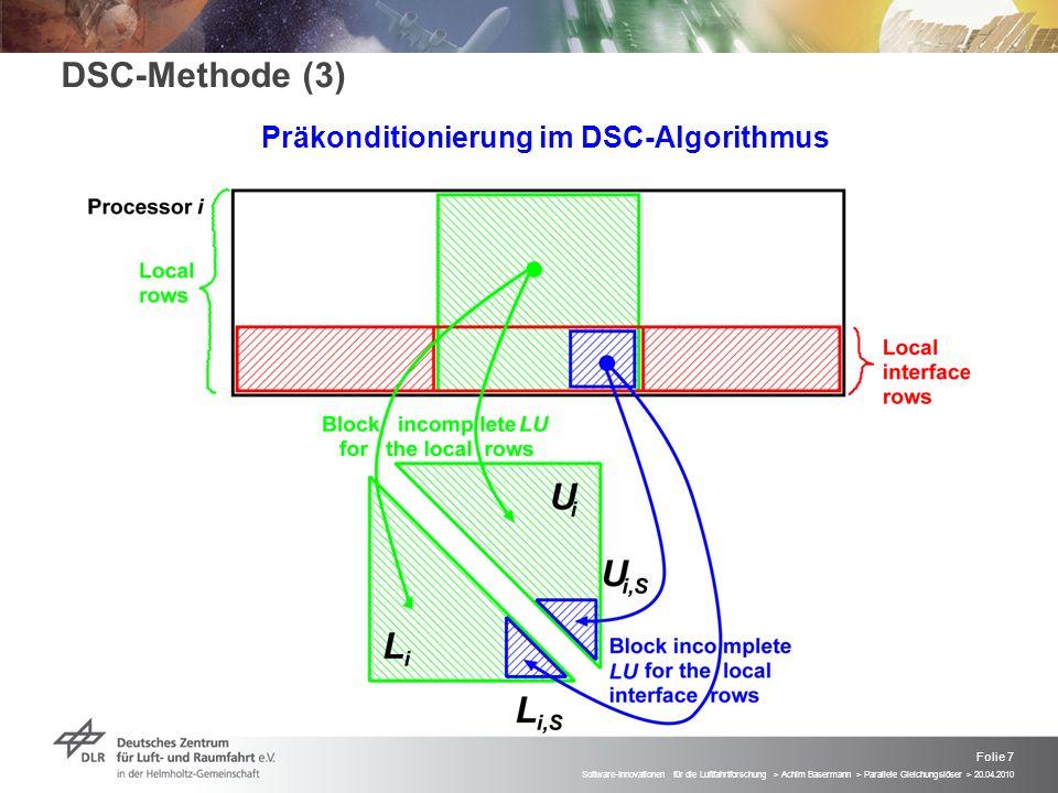 Folie 7 Software-Innovationen für die Luftfahrtforschung > Achim Basermann > Parallele Gleichungslöser > 20.04.2010 DSC-Methode (3) Präkonditionierung