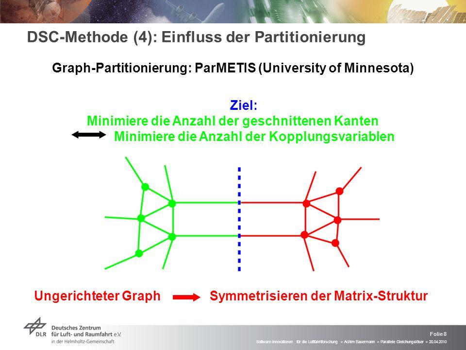 Folie 8 Software-Innovationen für die Luftfahrtforschung > Achim Basermann > Parallele Gleichungslöser > 20.04.2010 DSC-Methode (4): Einfluss der Part