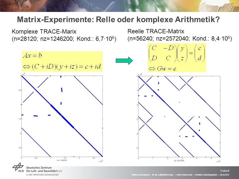 Folie 9 Software-Innovationen für die Luftfahrtforschung > Achim Basermann > Parallele Gleichungslöser > 20.04.2010 Matrix-Experimente: Relle oder kom