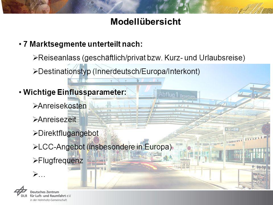 Modellübersicht 7 Marktsegmente unterteilt nach: Reiseanlass (geschäftlich/privat bzw. Kurz- und Urlaubsreise) Destinationstyp (Innerdeutsch/Europa/In