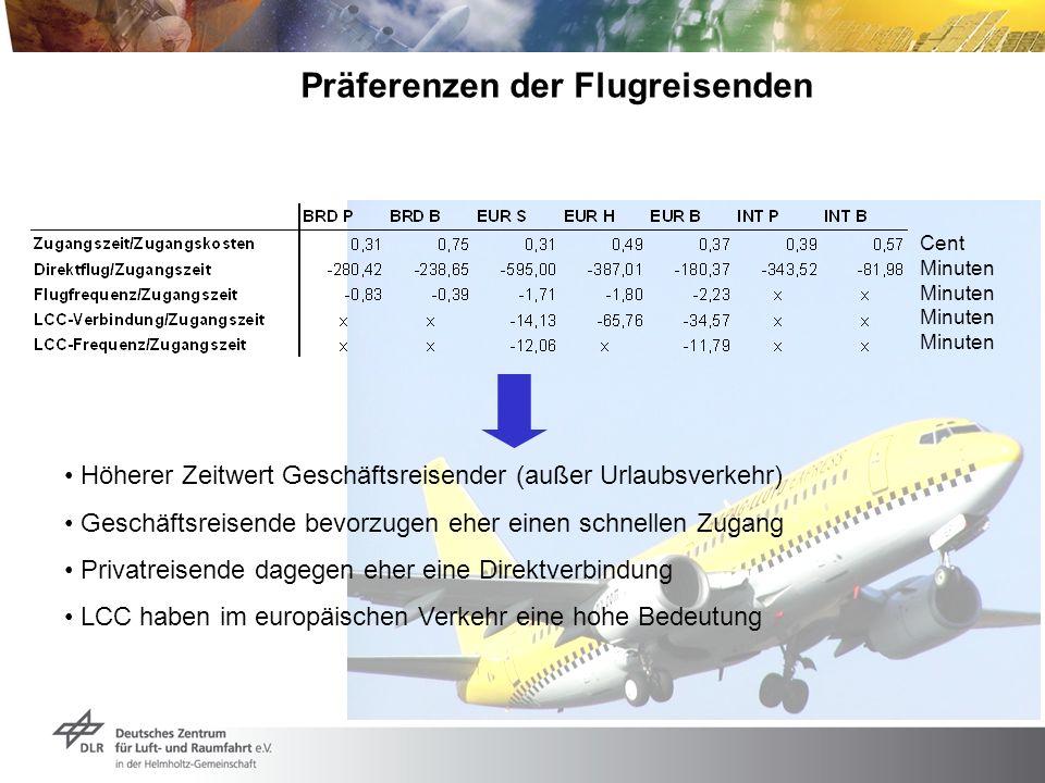 Präferenzen der Flugreisenden Höherer Zeitwert Geschäftsreisender (außer Urlaubsverkehr) Geschäftsreisende bevorzugen eher einen schnellen Zugang Priv