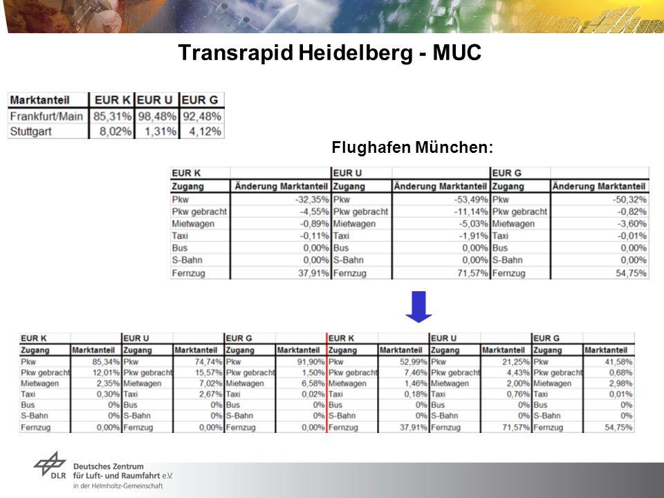 Transrapid Heidelberg - MUC Flughafen München: