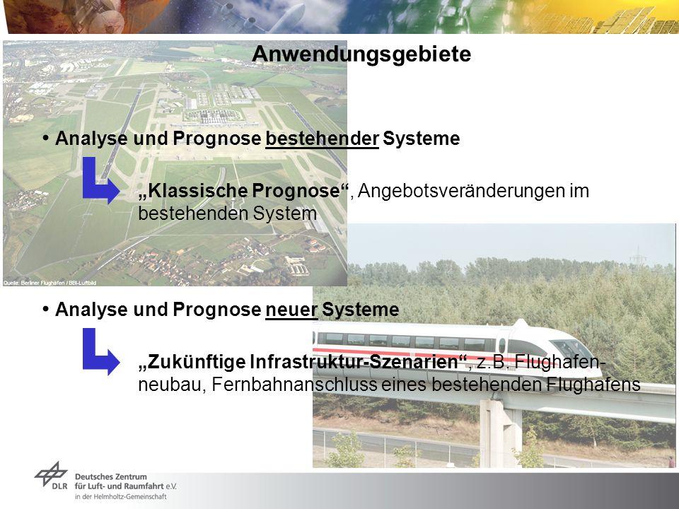Anwendungsgebiete Analyse und Prognose bestehender Systeme Klassische Prognose, Angebotsveränderungen im bestehenden System Analyse und Prognose neuer