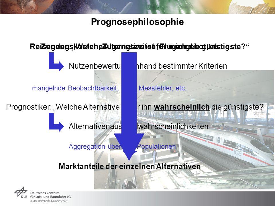 Prognosephilosophie Reisender: Welche Alternative ist für mich die günstigste? Nutzenbewertung anhand bestimmter Kriterien Prognostiker: Welche Altern