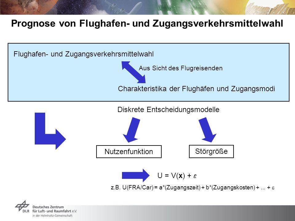 Prognose von Flughafen- und Zugangsverkehrsmittelwahl Flughafen- und Zugangsverkehrsmittelwahl Charakteristika der Flughäfen und Zugangsmodi Aus Sicht