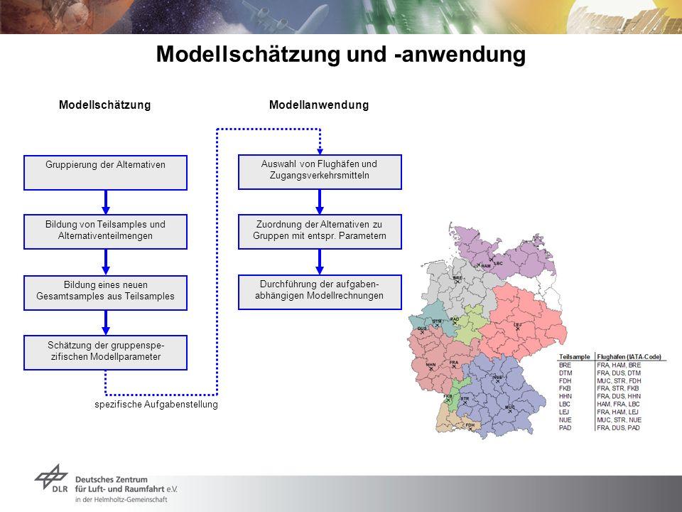 Modellschätzung und -anwendung Gruppierung der Alternativen Bildung von Teilsamples und Alternativenteilmengen Bildung eines neuen Gesamtsamples aus T