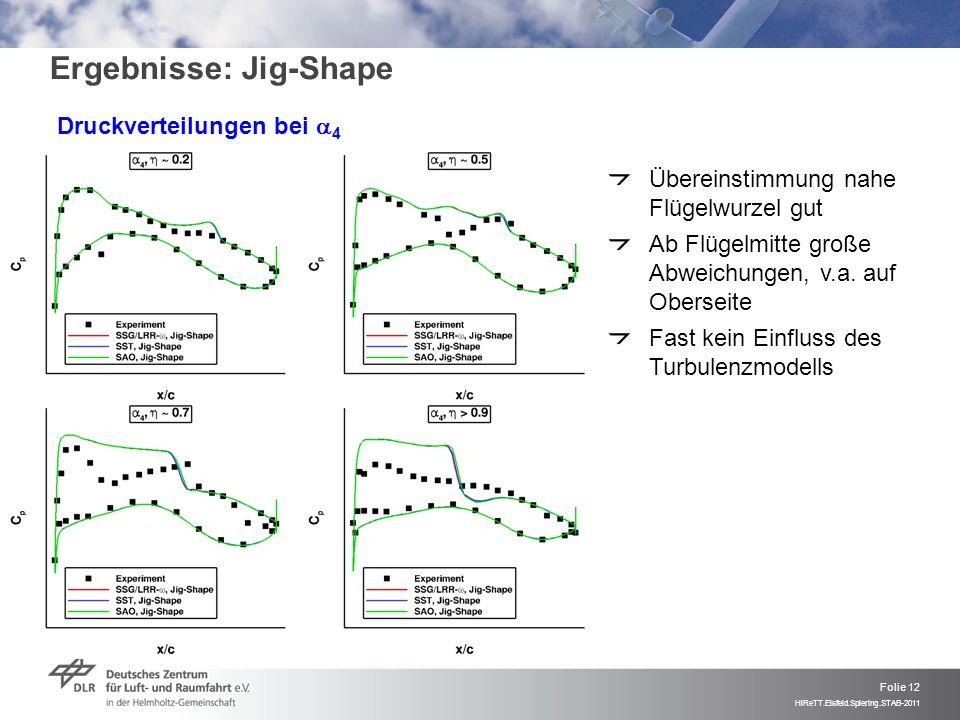 Folie 12 HiReTT.Eisfeld.Spiering.STAB-2011 Ergebnisse: Jig-Shape Druckverteilungen bei 4 Übereinstimmung nahe Flügelwurzel gut Ab Flügelmitte große Ab