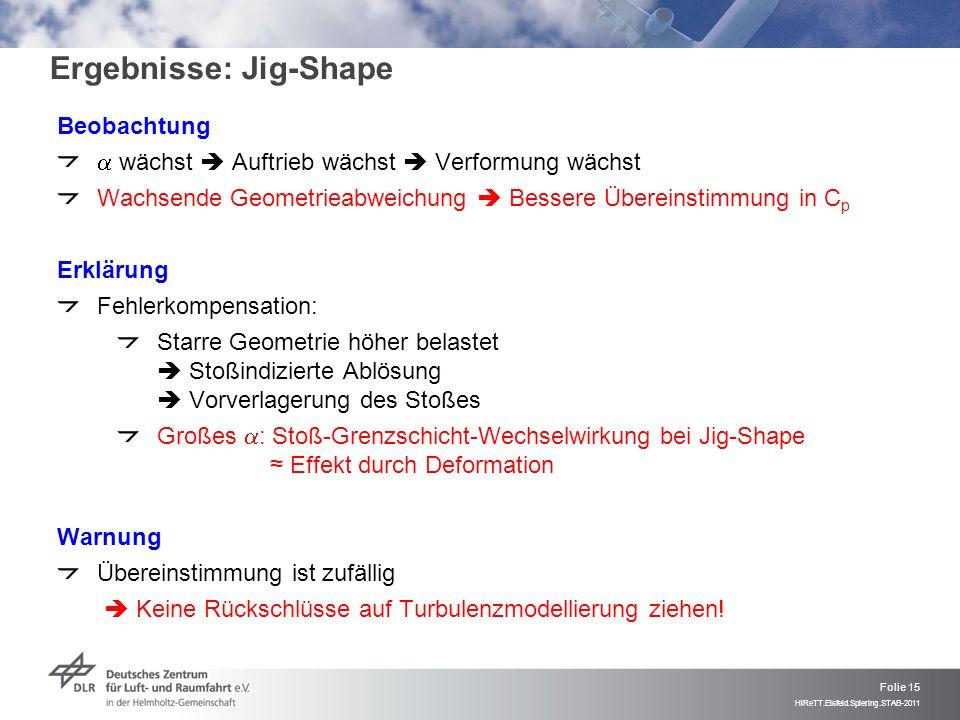 Folie 15 HiReTT.Eisfeld.Spiering.STAB-2011 Ergebnisse: Jig-Shape Beobachtung wächst Auftrieb wächst Verformung wächst Wachsende Geometrieabweichung Be