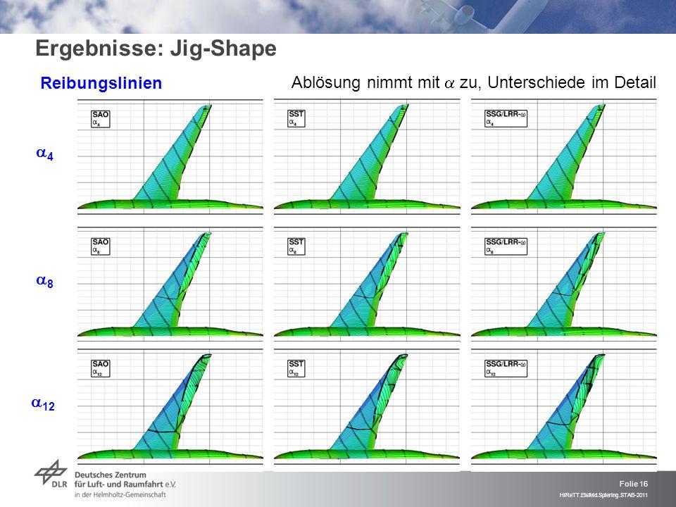 Folie 16 HiReTT.Eisfeld.Spiering.STAB-2011 Ergebnisse: Jig-Shape 4 8 12 Reibungslinien Ablösung nimmt mit zu, Unterschiede im Detail