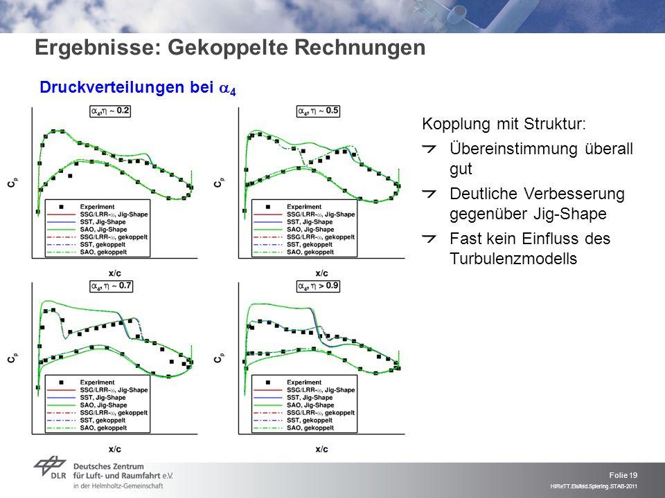 Folie 19 HiReTT.Eisfeld.Spiering.STAB-2011 Druckverteilungen bei 4 Kopplung mit Struktur: Übereinstimmung überall gut Deutliche Verbesserung gegenüber