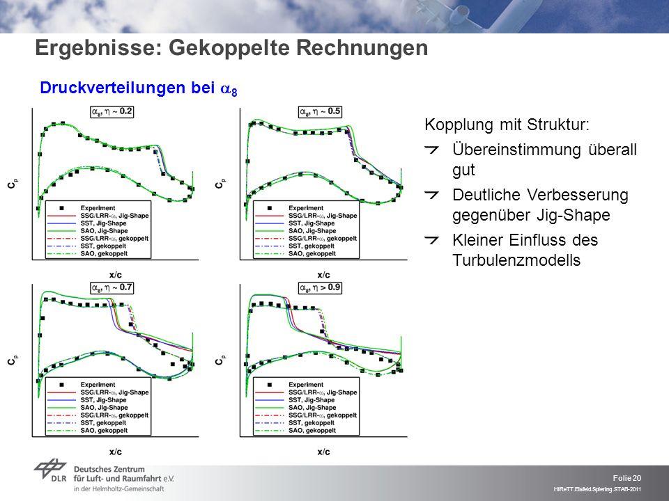 Folie 20 HiReTT.Eisfeld.Spiering.STAB-2011 Druckverteilungen bei 8 Kopplung mit Struktur: Übereinstimmung überall gut Deutliche Verbesserung gegenüber