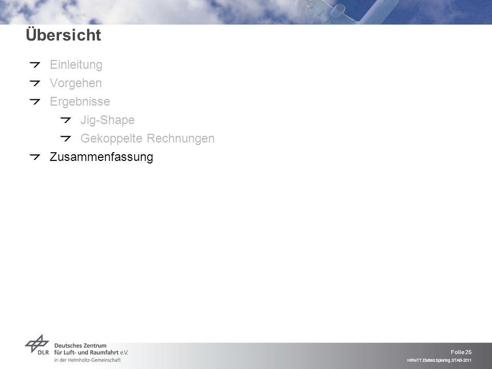 Folie 25 HiReTT.Eisfeld.Spiering.STAB-2011 Übersicht Einleitung Vorgehen Ergebnisse Jig-Shape Gekoppelte Rechnungen Zusammenfassung