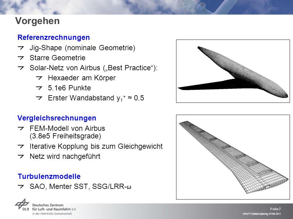 Folie 7 HiReTT.Eisfeld.Spiering.STAB-2011 Vorgehen Referenzrechnungen Jig-Shape (nominale Geometrie) Starre Geometrie Solar-Netz von Airbus (Best Prac