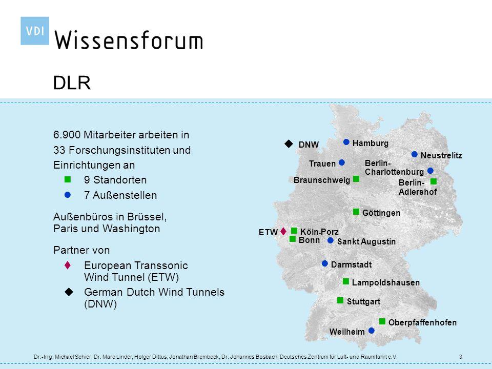 HT-Kühlkreislauf Zustände Tanken HT-BZS Heizen Speicher Heizen Normal- betrieb 24 Dr.-Ing.