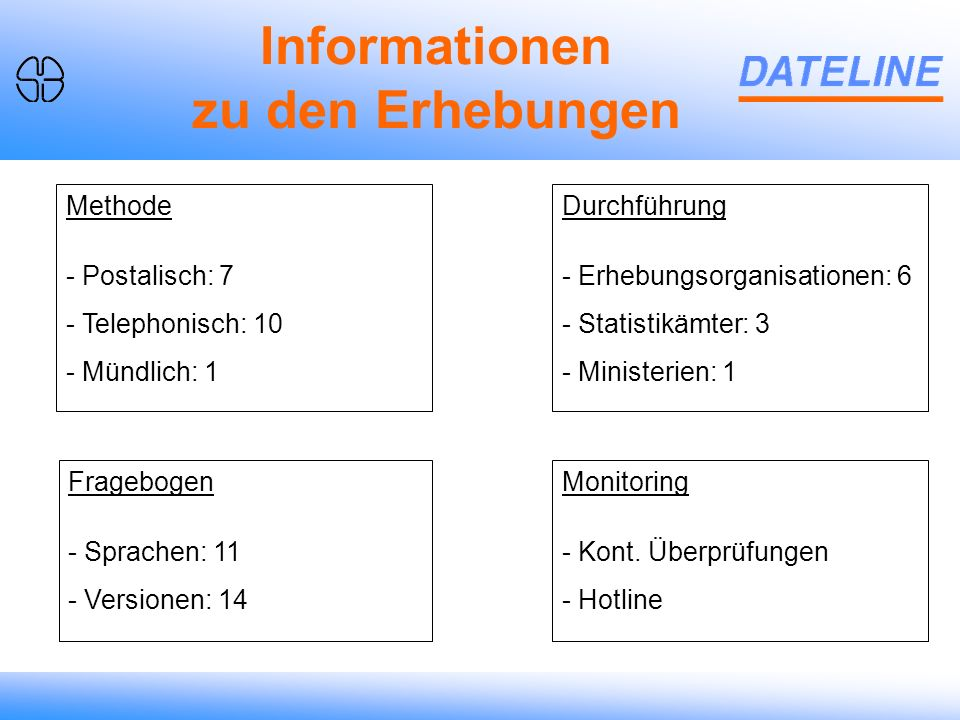 Informationen zu den Erhebungen Methode - Postalisch: 7 - Telephonisch: 10 - Mündlich: 1 Fragebogen - Sprachen: 11 - Versionen: 14 Durchführung - Erhebungsorganisationen: 6 - Statistikämter: 3 - Ministerien: 1 Monitoring - Kont.