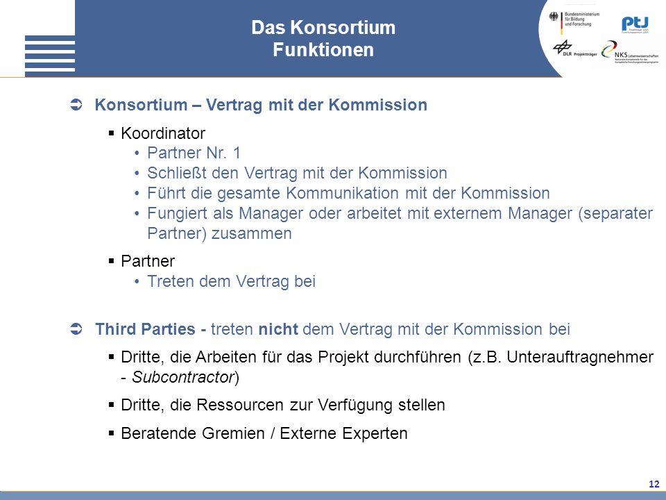 12 Das Konsortium Funktionen Konsortium – Vertrag mit der Kommission Koordinator Partner Nr. 1 Schließt den Vertrag mit der Kommission Führt die gesam
