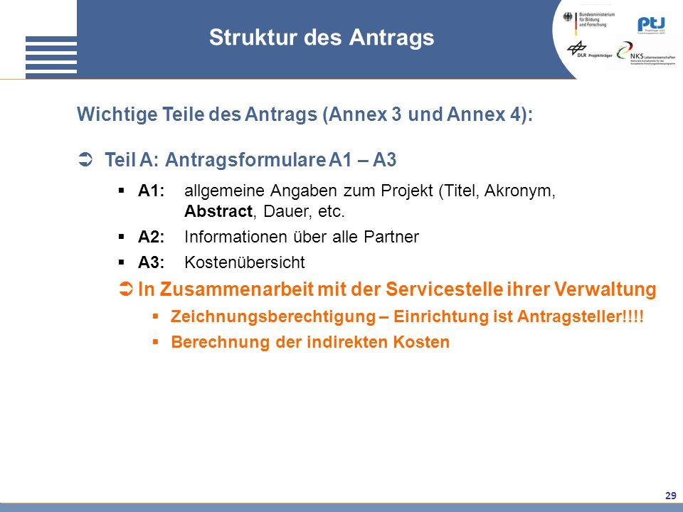 29 Wichtige Teile des Antrags (Annex 3 und Annex 4): Teil A: Antragsformulare A1 – A3 A1:allgemeine Angaben zum Projekt (Titel, Akronym, Abstract, Dau