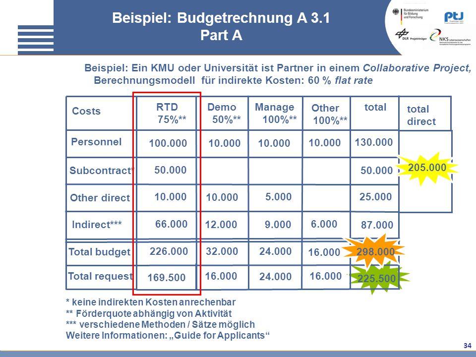 34 Manage 100%** Total request Total budget Beispiel: Budgetrechnung A 3.1 Part A Beispiel: Ein KMU oder Universität ist Partner in einem Collaborativ