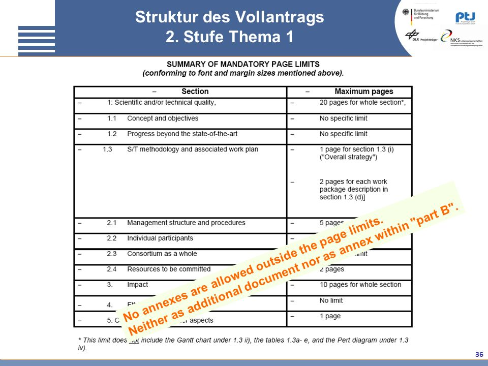 36 Struktur des Vollantrags 2. Stufe Thema 1 No annexes are allowed outside the page limits. Neither as additional document nor as annex within