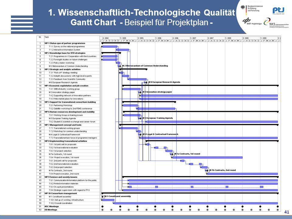 41 1. Wissenschaftlich-Technologische Qualität Gantt Chart - Beispiel für Projektplan -