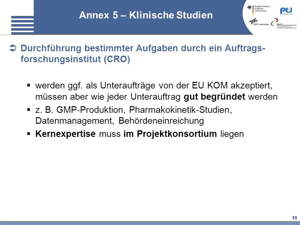 55 FAQ klinische Studien – Annex 5 Annex 5 – Klinische Studien Durchführung bestimmter Aufgaben durch ein Auftrags- forschungsinstitut (CRO) werden gg