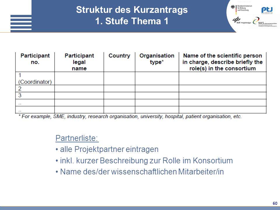 60 Struktur des Kurzantrags 1. Stufe Thema 1 Partnerliste: alle Projektpartner eintragen inkl. kurzer Beschreibung zur Rolle im Konsortium Name des/de