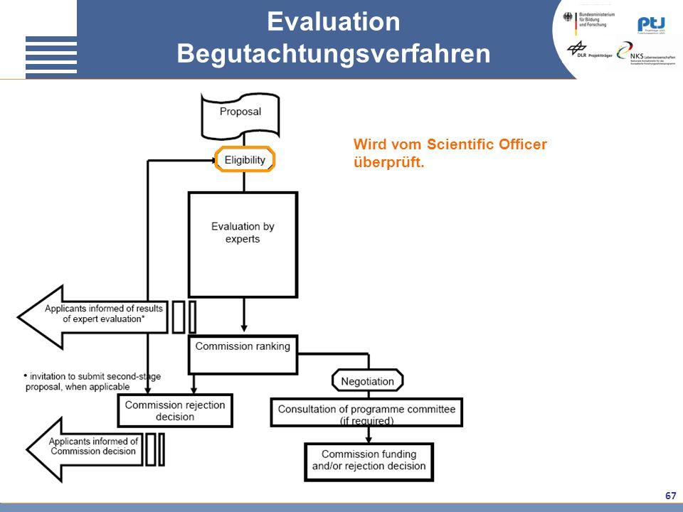 67 Evaluation Begutachtungsverfahren Wird vom Scientific Officer überprüft.