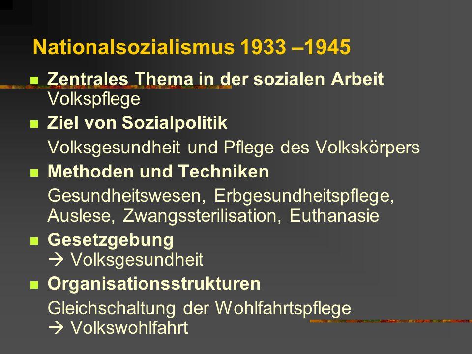 Nationalsozialismus 1933 –1945 Zentrales Thema in der sozialen Arbeit Volkspflege Ziel von Sozialpolitik Volksgesundheit und Pflege des Volkskörpers Methoden und Techniken Gesundheitswesen, Erbgesundheitspflege, Auslese, Zwangssterilisation, Euthanasie Gesetzgebung Volksgesundheit Organisationsstrukturen Gleichschaltung der Wohlfahrtspflege Volkswohlfahrt