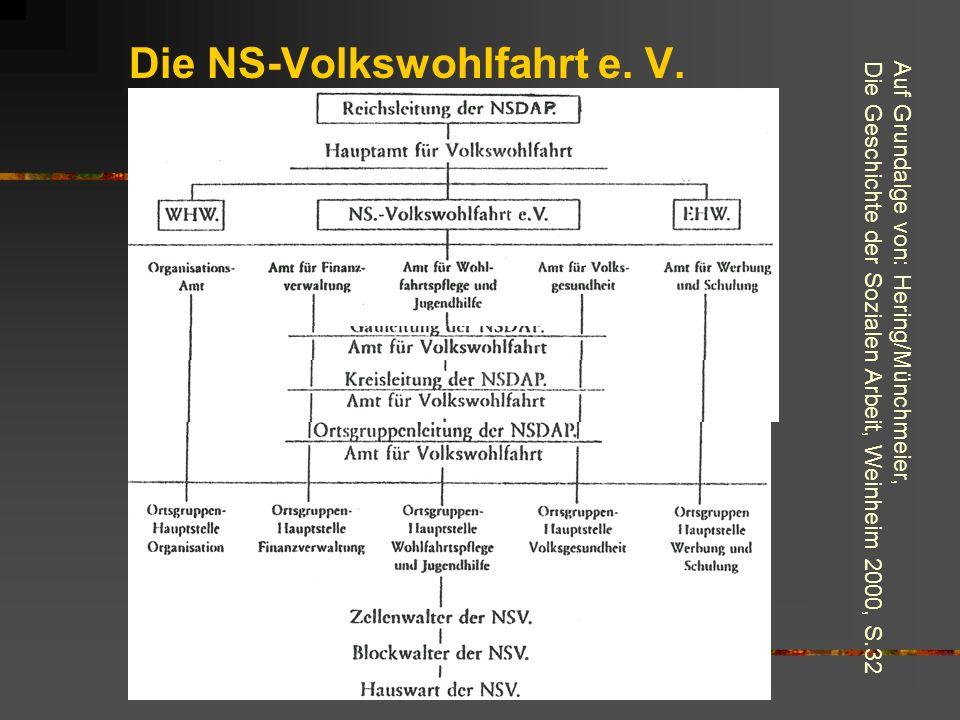 Auf Grundalge von: Hering/Münchmeier,Die Geschichte der Sozialen Arbeit, Weinheim 2000, S.32 Die NS-Volkswohlfahrt e. V.