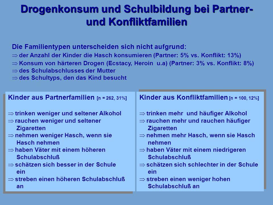 Drogenkonsum und Schulbildung bei Partner- und Konfliktfamilien Kinder aus Partnerfamilien [n = 262, 31%] trinken weniger und seltener Alkohol rauchen